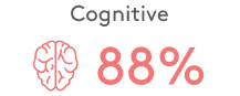 Cognitive data